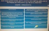 """""""Моја општина"""" - алатка за дефинирање на приоритетите од социјалната сфера на локално ниво"""